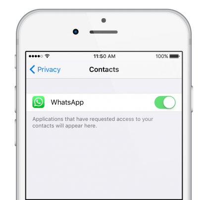 Whatsapp privacy permission on whatsapp