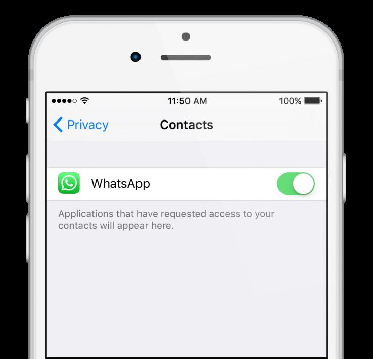 Whatsapp privacy permission on whatsapp